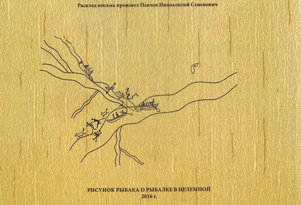 Пиктографическое письмо, расшифровка, северные народы