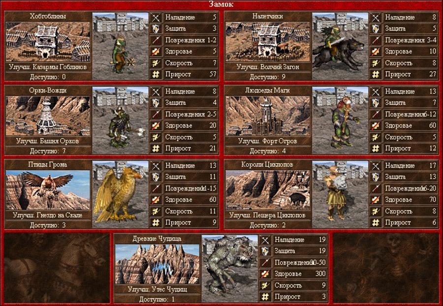 Скриншот из игры Герои Меча и Магии 3. Окно найма замка, где изображены все существа фракции