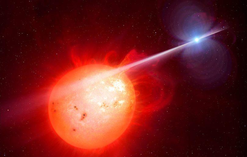 Экзопланеты, звездные системы