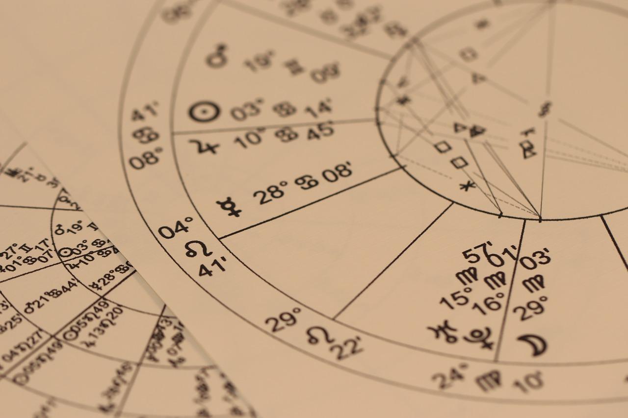 Астрология, карта