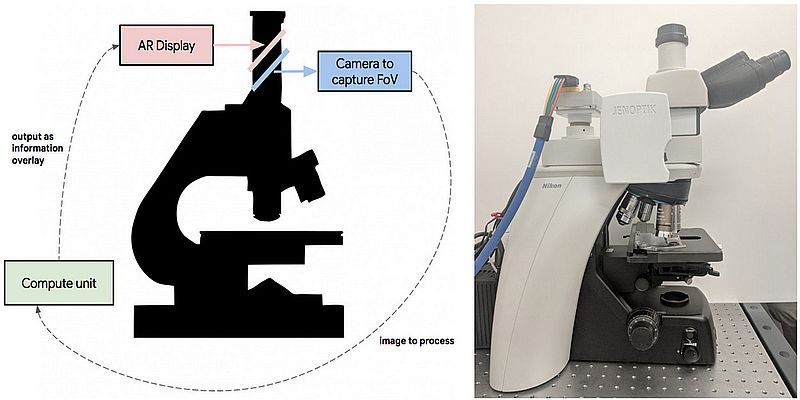 Google Smart Ar Microscope 1 1